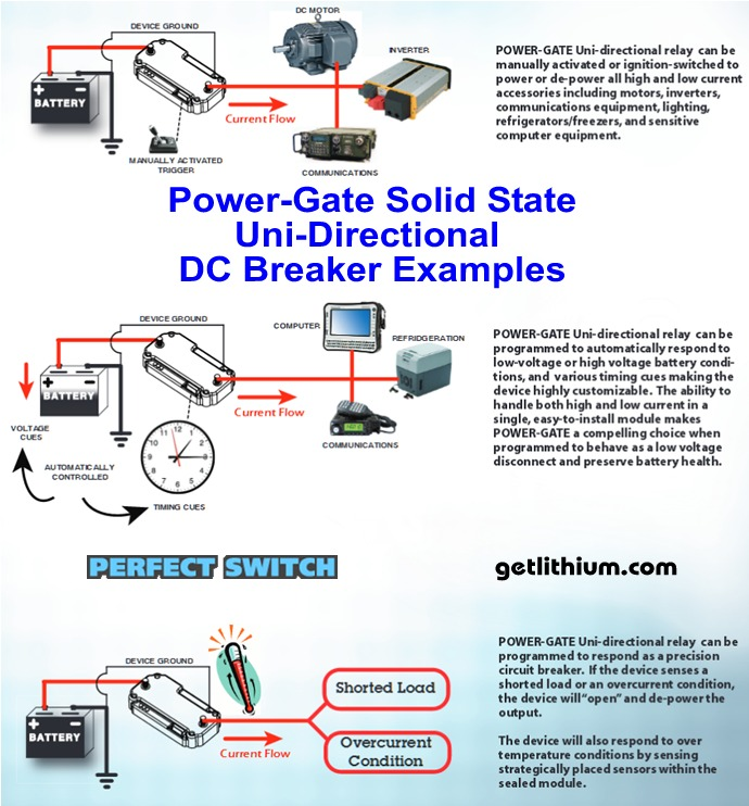Power-Gate uni-directional DC Circuit Breaker Examples