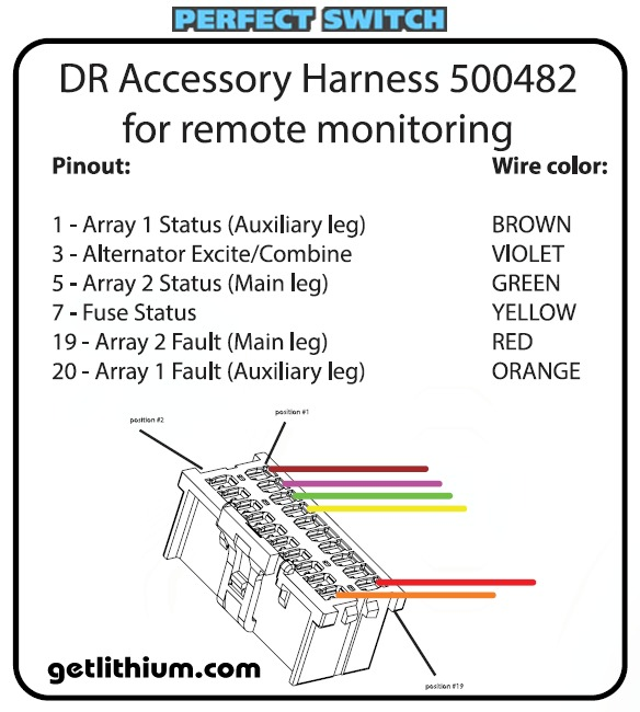 Dual Rectifer Relay Accessory Harness for remote monitoring of the relay function