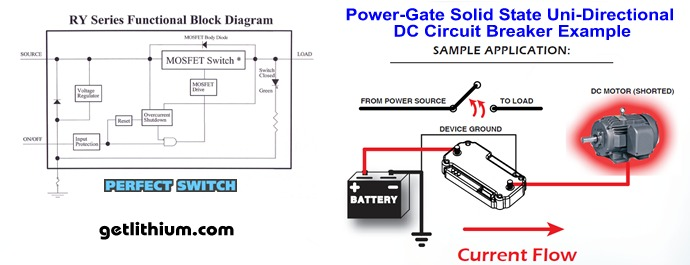 Power-Gate uni-directional DC Circuit Breaker applications