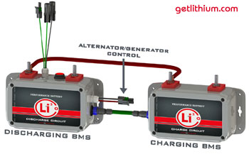 Click here for a larger image of this lithium-ion battery management system..