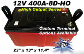 Large Scale 8D lithium ion RV battery