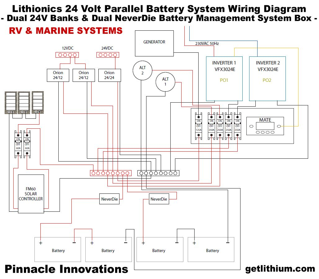 alternate renewable energy off grid energy solar power 48 volt 24 volt neverdie bms system wiring diagram for rv s and marine · click here for a larger image in a new window