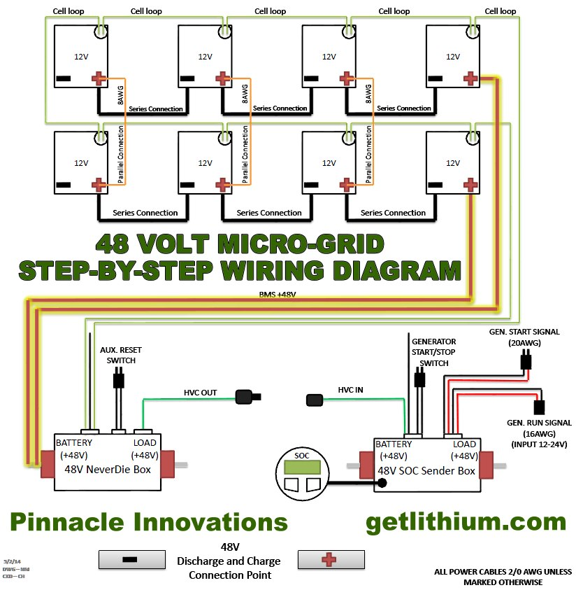 48_volt_step_by_step_Micro grid_wiring_diagram alternate renewable energy, off grid energy, solar power, 48 volt off grid solar power wiring diagrams at edmiracle.co