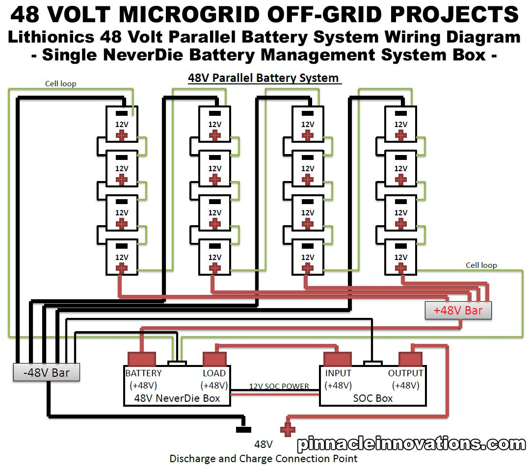 MicroGrid 48 volt system wiring fullpinnacle alternate renewable energy, off grid energy, solar power, 48 volt wiring diagram for outback radian at nearapp.co