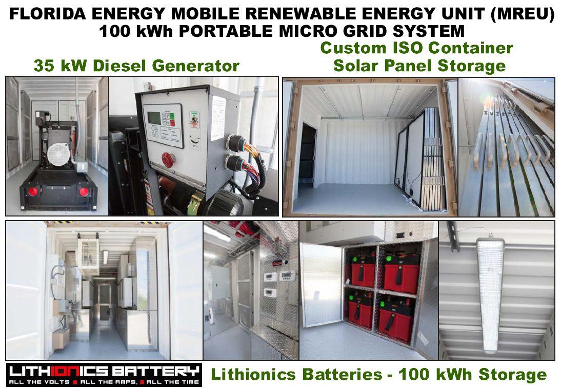 Alternate Renewable Energy  Off Grid Energy  Solar Power