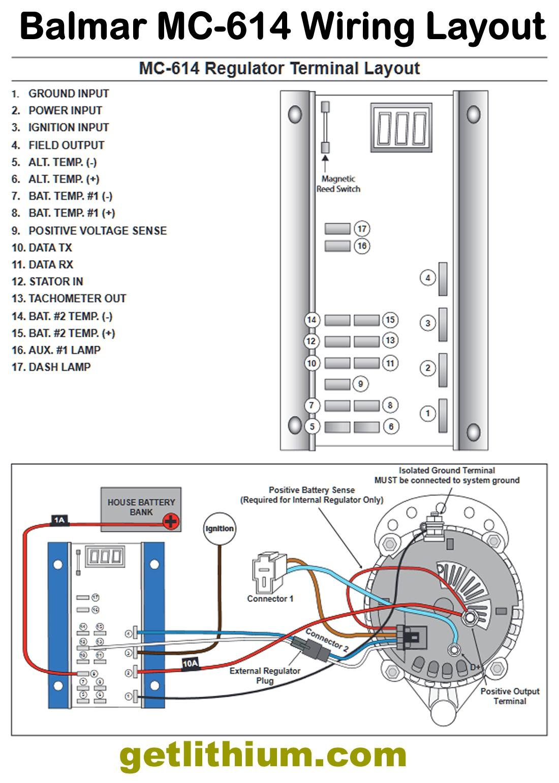 Balmar   Dc Power Solutions   Nations Alternator Upgrades