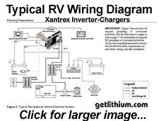 xantrex pro-sine and freedom series rv wiring diagram - click for larger  image