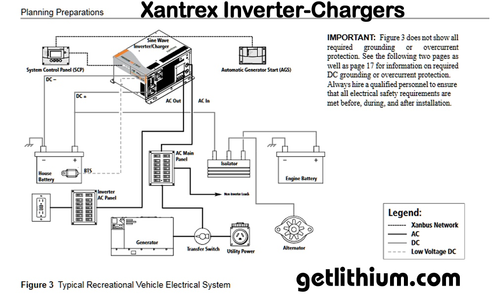 Solar Power Inverter Wiring Diagram from www.getlithium.com